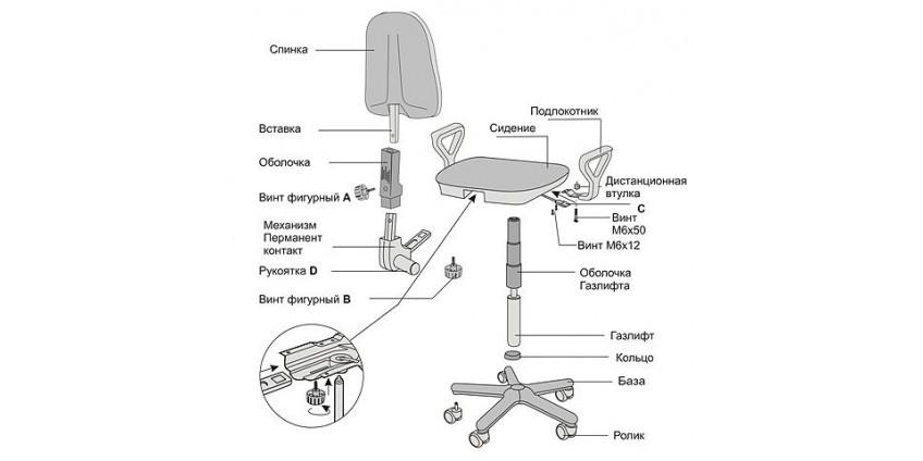 Збирання крісла для персоналу на прикладі Prestige GTP