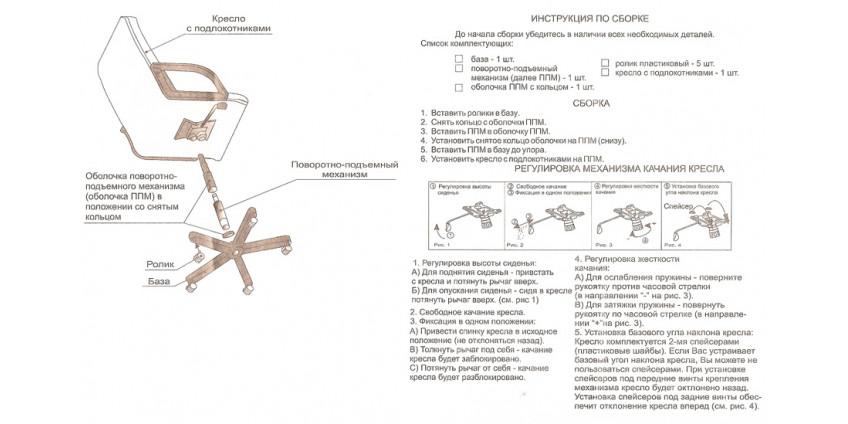 Схема збирання крісел керівника з механізмом хитання