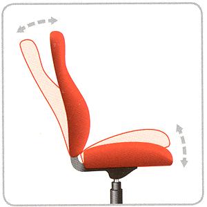 Синхронне хитання спинки та сидіння