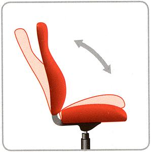 Вільне гойдання в кріслі