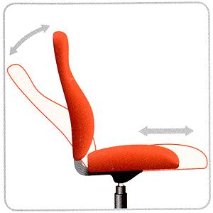 Розкладання крісла в положення близьке до горизонтального